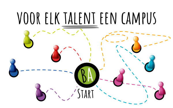 MOBIELvoorelk_talent.png